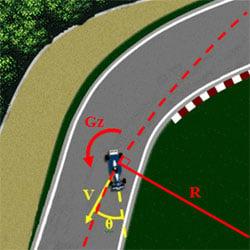 Racing with Xsens MTi-G