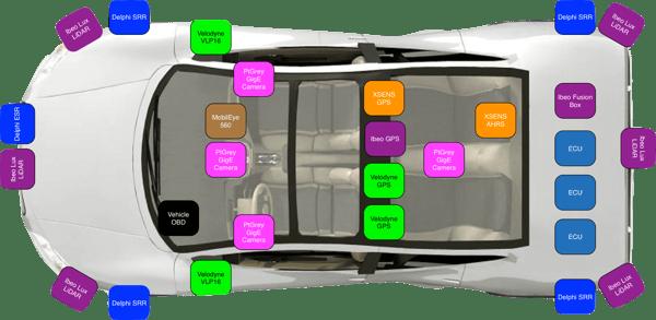 AutonomouStuff Perception Kit
