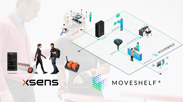 Xsens_Moveshelf