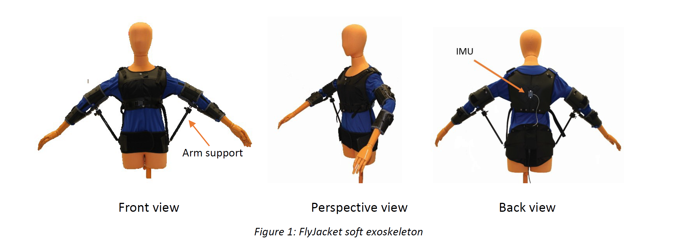 fig1-Flyjacket