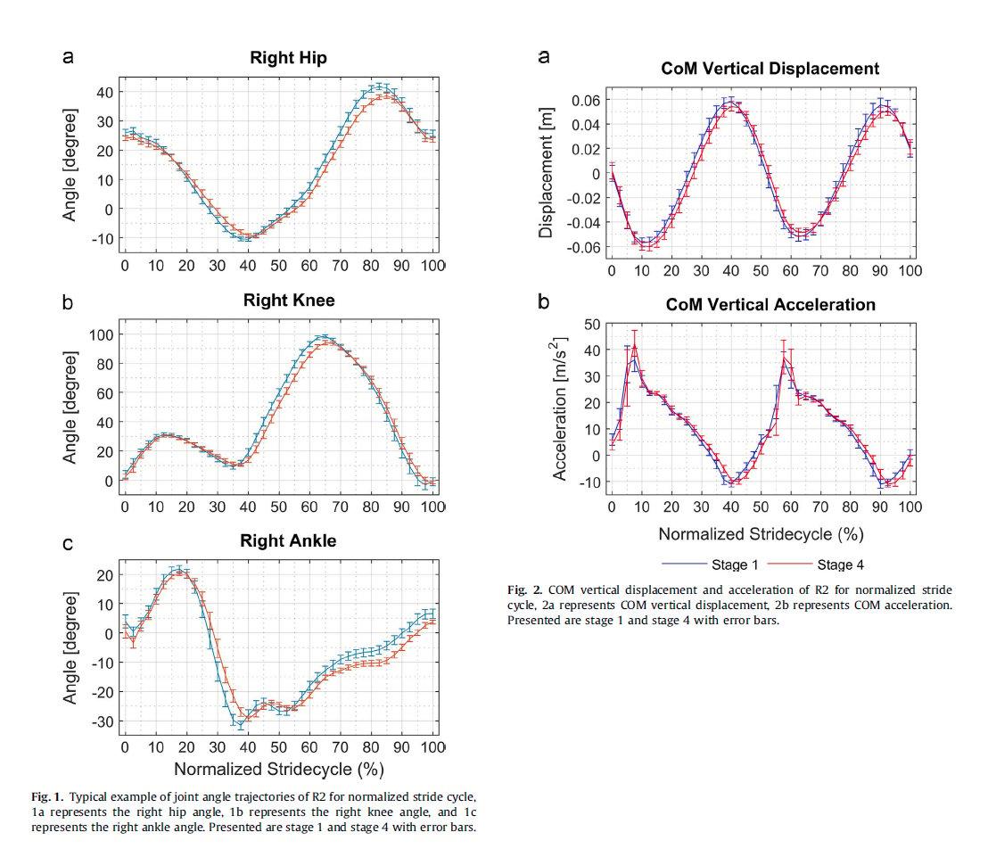 rrd-running-graphs